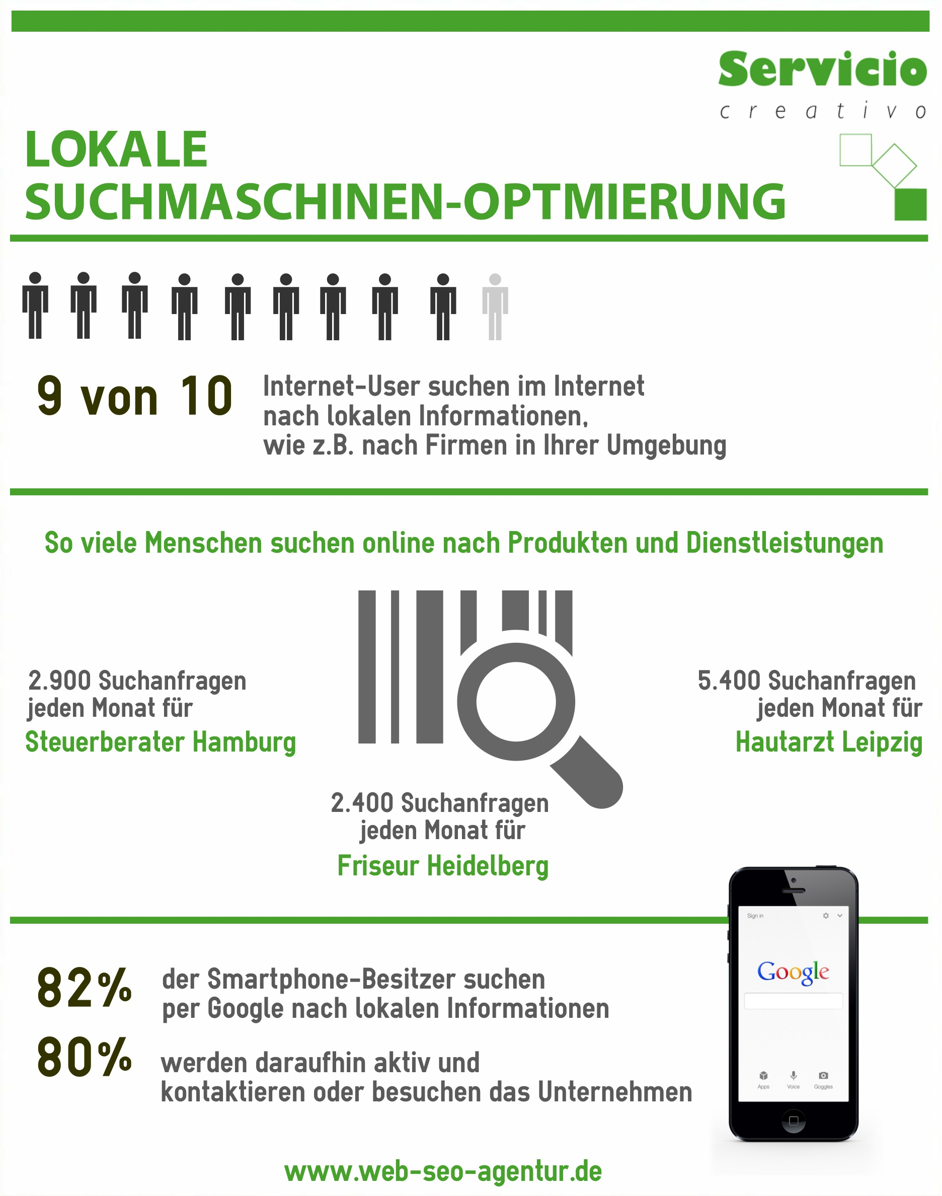 Infografik_local_seo